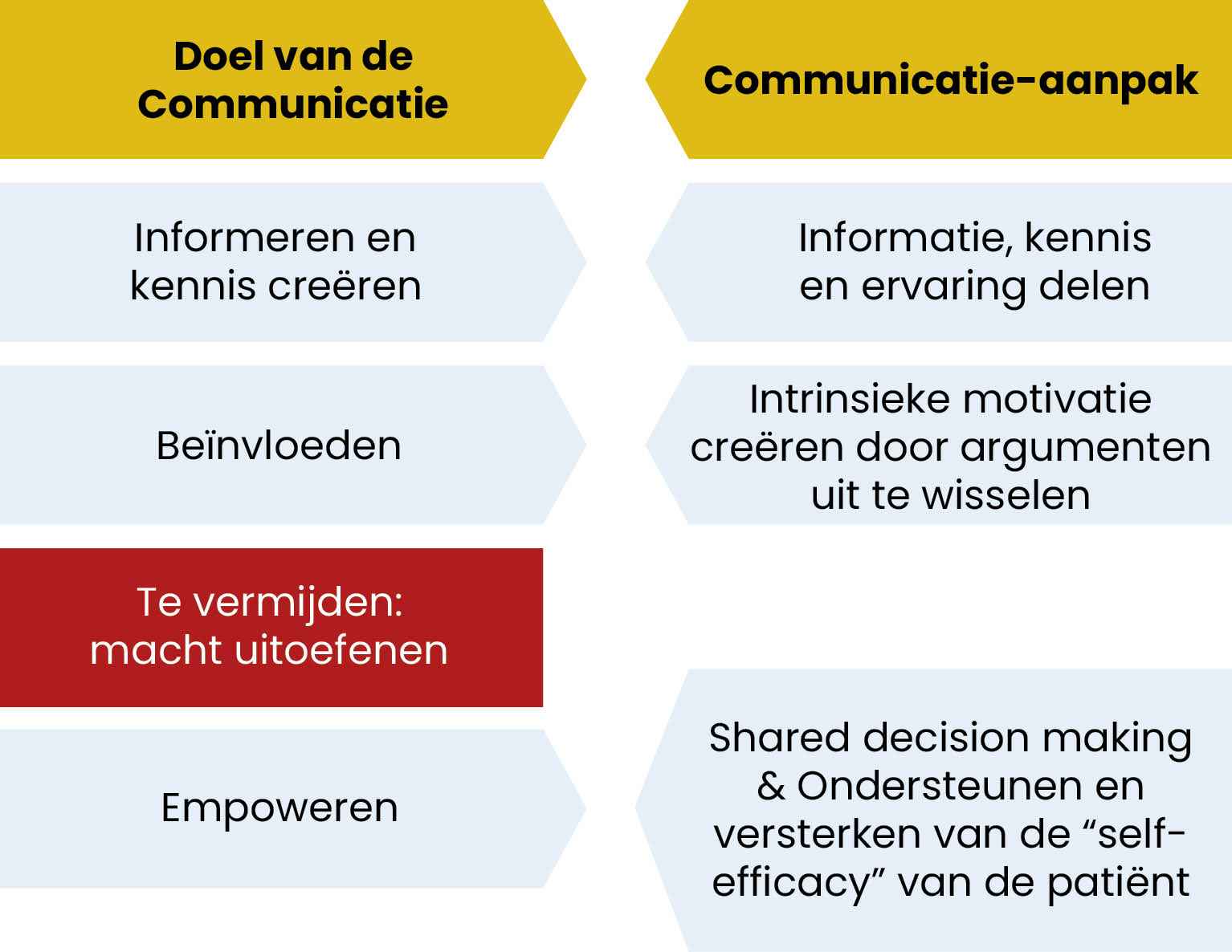 doel-com-com-aanpak (1)